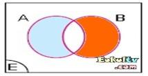 Kümelerde fark işlemi konu anlatımı