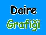 Daire grafiği nedir?