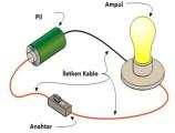 Elektrik Devresinde Anahtar