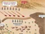 Hendek Savaşı (627)