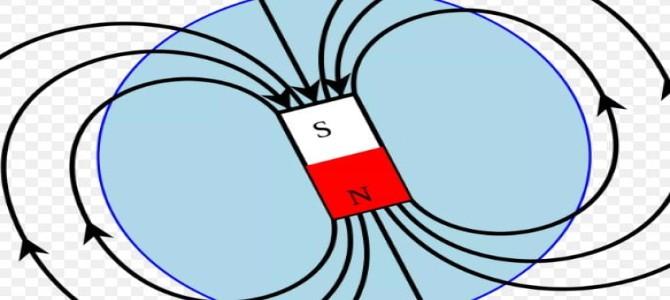 Manyetik Alan Konu Anlatımı