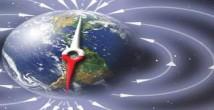 Elektrik Akımının Manyetik Etkisi