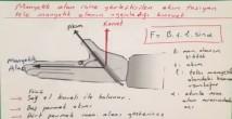 Akım Geçen Düz Tele Manyetik Alanda Etki Eden Kuvvet video 11. sınıf