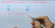 Elektriksel Kuvvet (Coulomb Kanunu) konu anlatımı video 11. sınıf fizik
