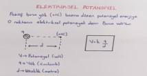 Elektriksel Potansiyel konu anlatımı video 11. sınıf fizik