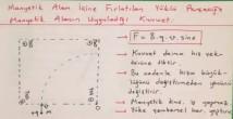 Yüklü Parçacıkların Manyetik Alan İçindeki Hareketi video konu anlatımı 11. sınıf fizik