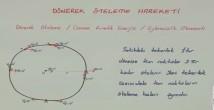 Dönerek Öteleme Hareketi video konu anlatımı 12. sınıf fizik