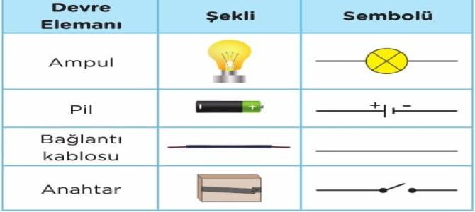 Elektrik Devre Elemanlarının Sembollerle Gösterimi ve Şemaları 6. Sınıf