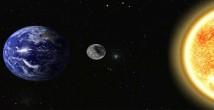 Güneş ve Dünyanın Büyüklükleri – Güneş, Dünya ve Ay 5. Sınıf