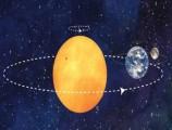 Güneş, Dünya ve Ay 5. Sınıf