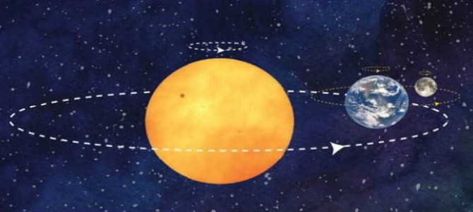 Güneş'in, Ay'ın ve Dünya'nın Hareketleri 5. Sınıf Fen Bilimleri ...