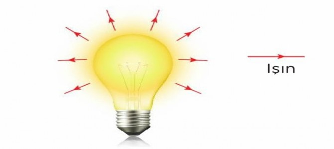 Işığın Yayılması 5. Sınıf