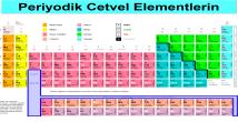 Periyodik Cetvel (Elementlerin Sembolleri) 7. Sınıf