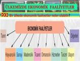 Ülkemizdeki Ekonomik Faaliyetler Nelerdir 5. Sınıf