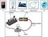 Basit Elektrik Devresi 4.Sınıf Fen Bilimleri