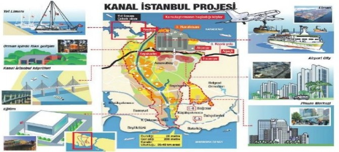Kanal İstanbul Projesinin Özellikleri Tyt Coğrafya