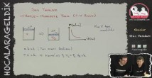 Gaz Yasaları 11. sınıf kimya
