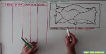 Türkiye'de Nüfusun Dağılışı konu anlatımı video 10. sınıf coğrafya