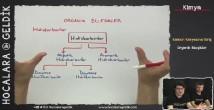Anorganik ve Organik Bileşikler konu anlatımı video 12. sınıf kimya