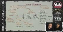 Fonksiyonel Gruplar konu anlatımı video 12. sınıf kimya