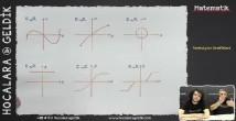 Fonksiyonların Grafikleri 10. sınıf