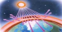 Açık Hava Basıncı ve Torricelli Deneyi
