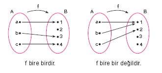 bire-bir-fonksiyon