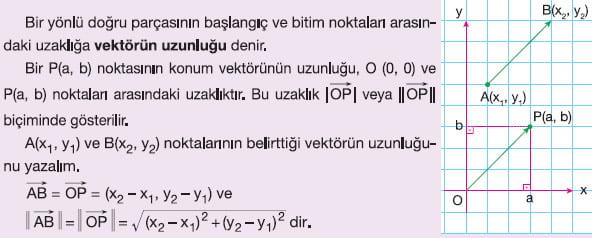 Bir vektörün uzunluğu