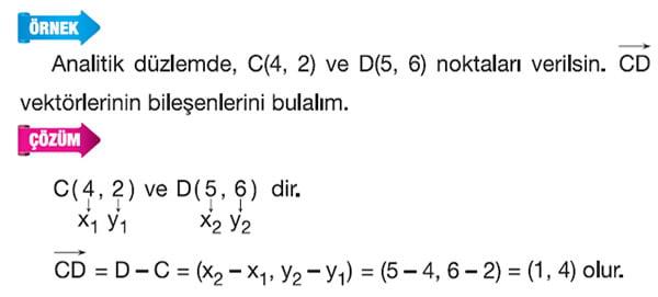 Konum vektörü örnek çözümü 2