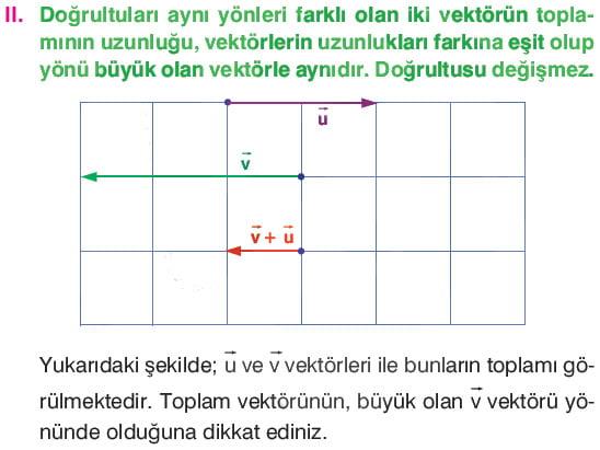 vektorlerde-toplama-islemi-2
