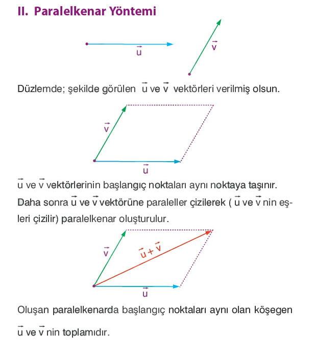 vektorlerde-toplama-islemi-4