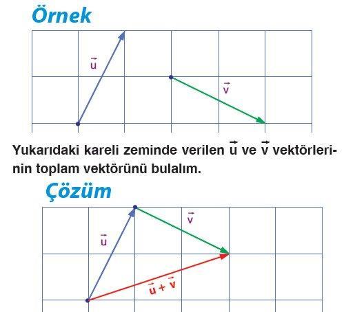 vektorlerde-toplama-islemi-cozumlu-ornek-1