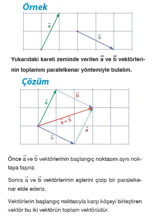 vektorlerde-toplama-islemi-cozumlu-ornek-3