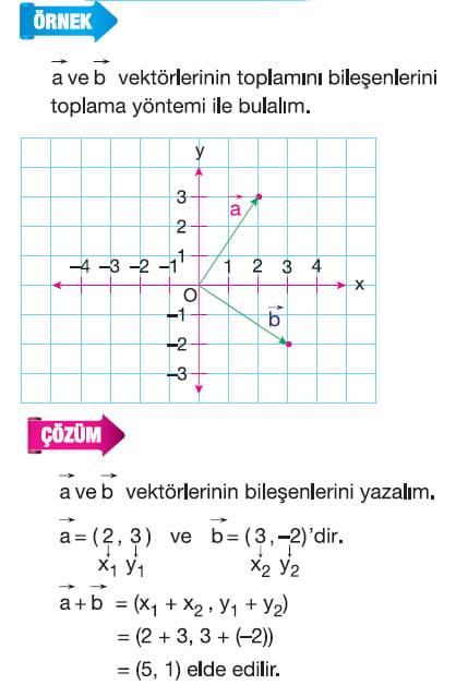 vektorlerde-toplama-islemi-cozumlu-ornek-4