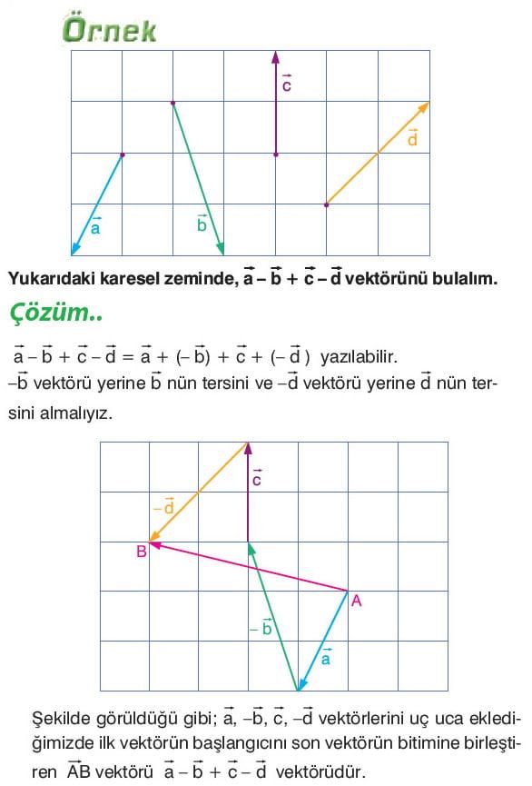 vektorlerde-toplama-islemi-cozumlu-ornek-5