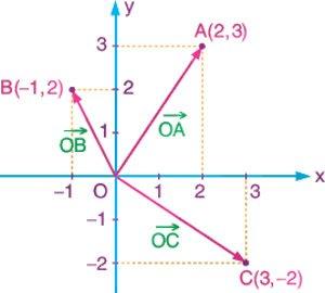 yer-vektoru-ornek-cozumu-3