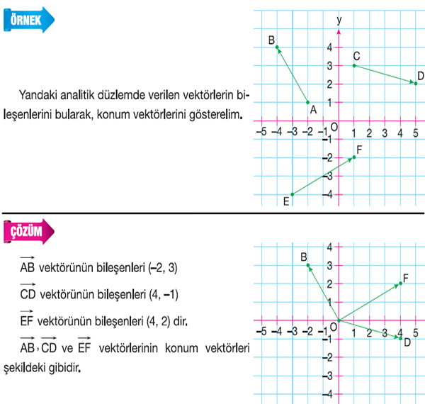 yer-vektoru-ornek-cozumu-4