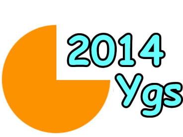 2014 ygs sonuçları