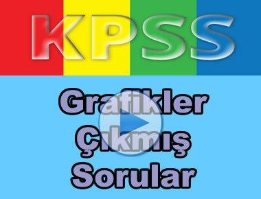 Kpss matematik grafikler çıkmış soru çözümleri