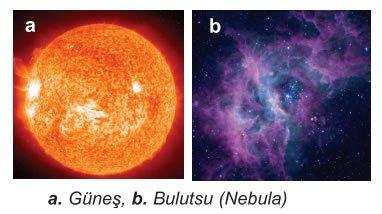 gunes-ve-bulutsu-plazma