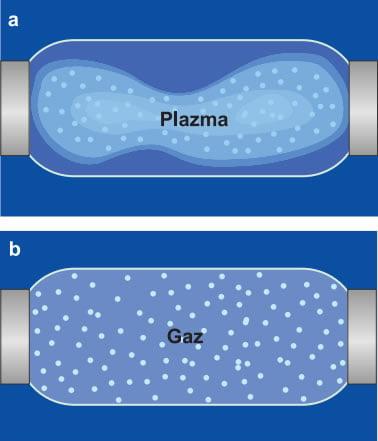 plazma-ve-gaz-karsilastirma