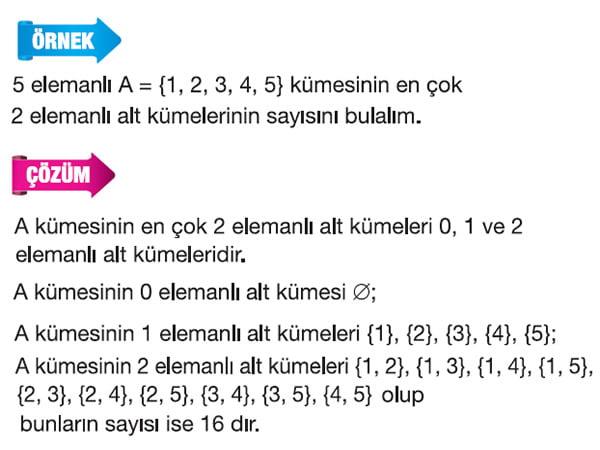 Alt küme sayısı örnek 5