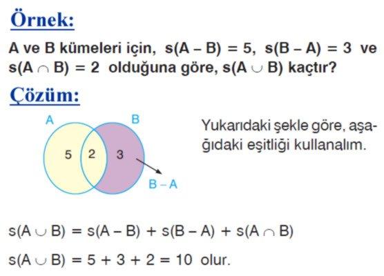 Kümelerde fark işleminin özellikleri örnek soru 3