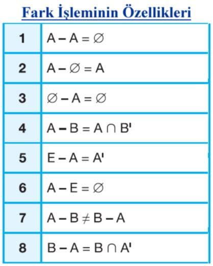 Kümelerde fark işleminin özellikleri