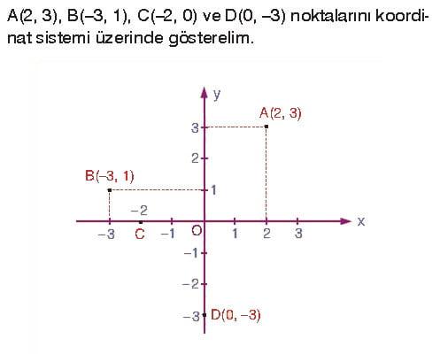 dik-koordinat-sistemi-ornek