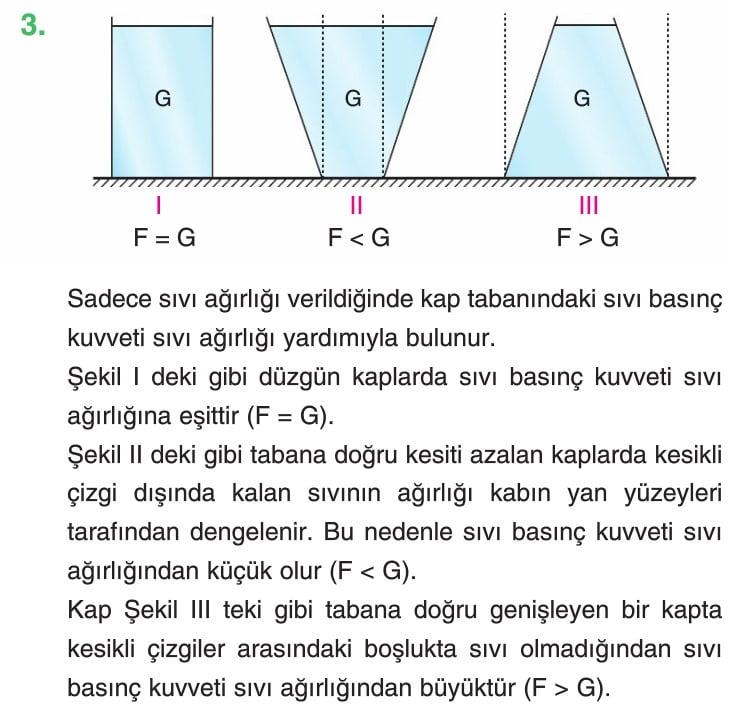 Durgun Sıvıların Basıncı ve Basınç kuvveti konu anlatımı soruları çözümleri ders notu 10. Sınıf Fizik