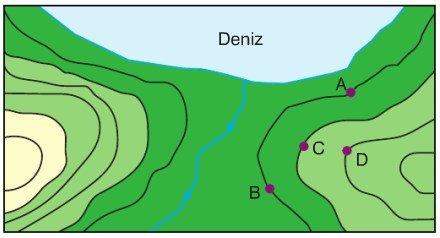 Haritada A ve B noktalarının yükseltisi aynıdır. B ve C noktalarıarasındaki yükselti, C ve D. arasındaki yükselti farkına eşittir.