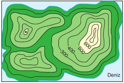 Topoğrafya haritalarında izohipsler bazı yerlerde nokta halini alır. Nokta halinde gösterilen yerler dağ doruklarını ifade eder.