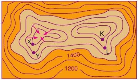 Yukarıdaki haritada K noktası L noktasından daha yüksekte yer alırken, X noktası Y noktasından daha alçakta yer almaktadır. Haritanın sol tarafında yer alan tepenin üst kısmında çukur bir alan bulunmaktadır.